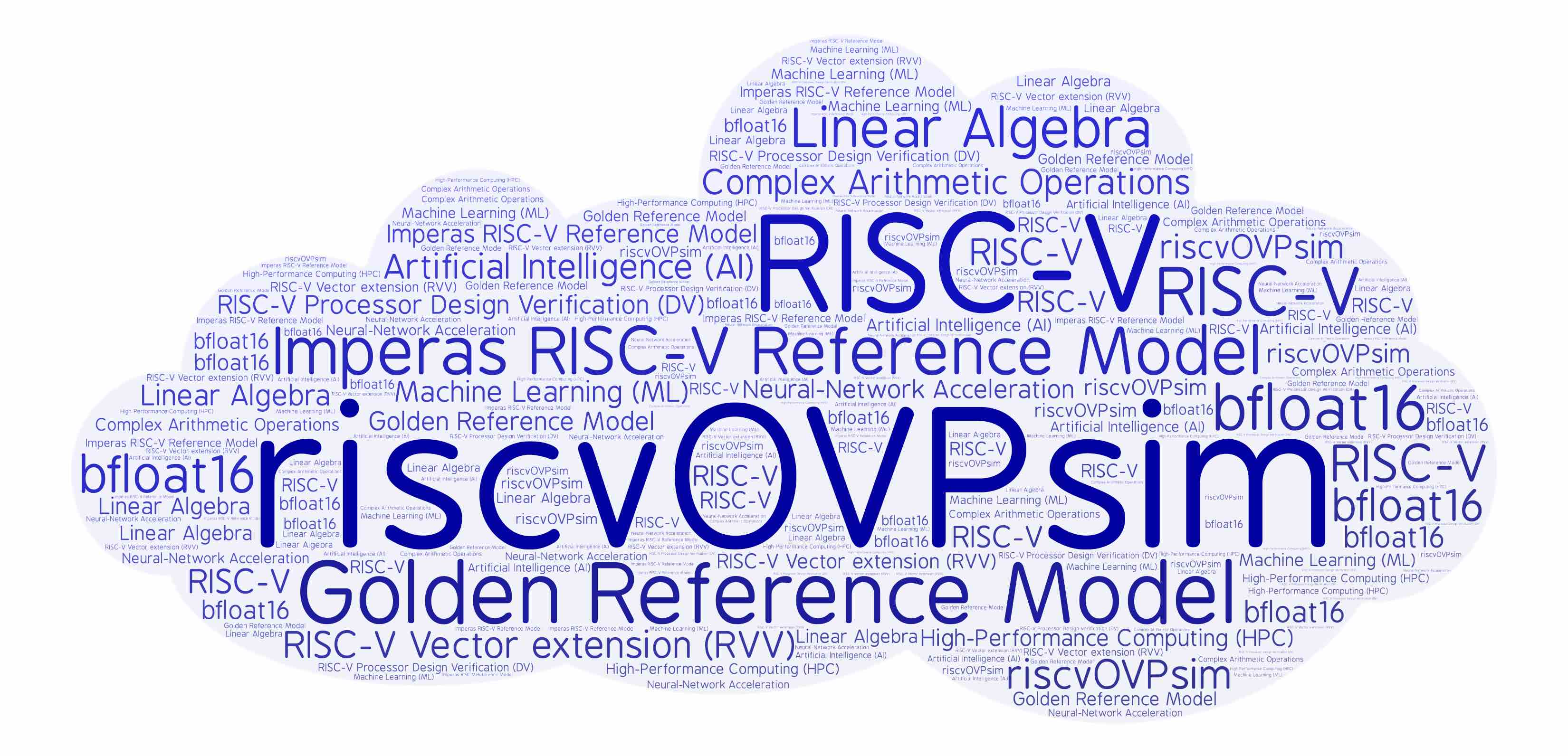 riscvOVPsim Imperas RISC-V reference model for vector extensions