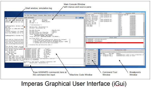 The Imperas Graphical User Interface (iGui)