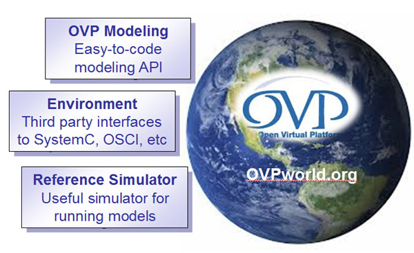 OVP Overview